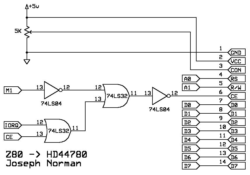 DevSter - Z80